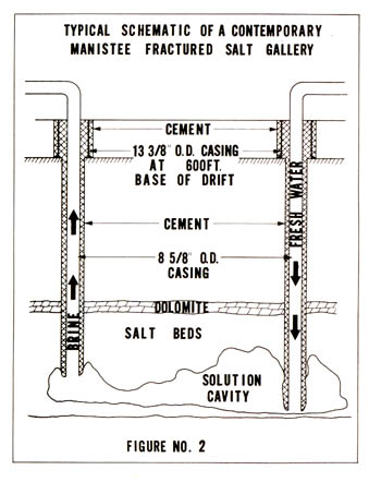 salt brines rh geo msu edu Open Pit Mining Diagram Open Pit Mining Process