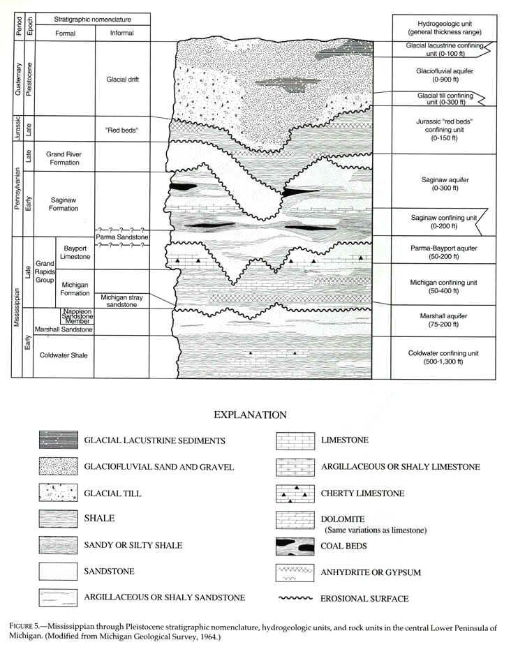 Geology essay maker