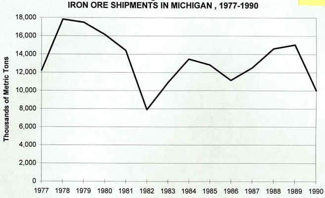 iron ore & taconite